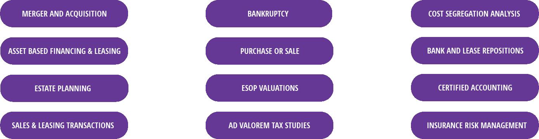 SIGMA-Appraisal-chart-of-benefits